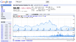 google-finance-long-term-chart