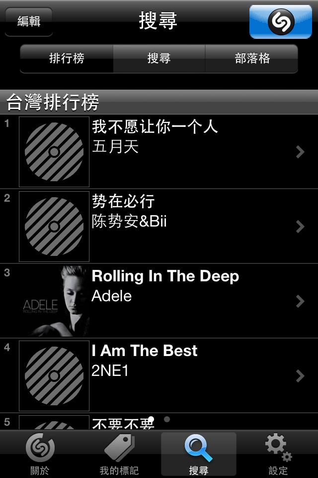 shazam的台灣搜尋排行榜