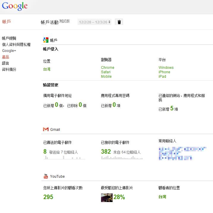 查看自己在 Google 產品的活躍程度