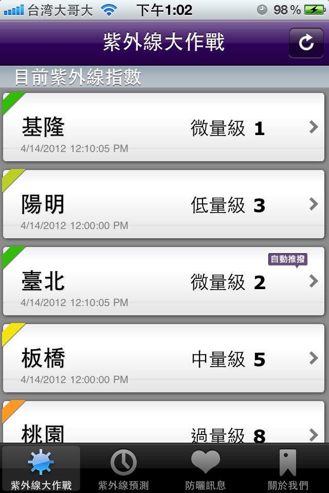 將台北設為自動推播的地區
