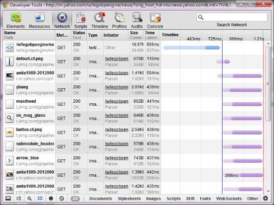 檢查網頁慢在哪裡:F12 → Network:主要是查看你的網頁慢在哪裡